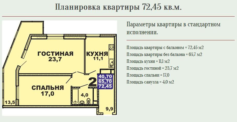 Планировки квартир в жк red hills avaho.ru.