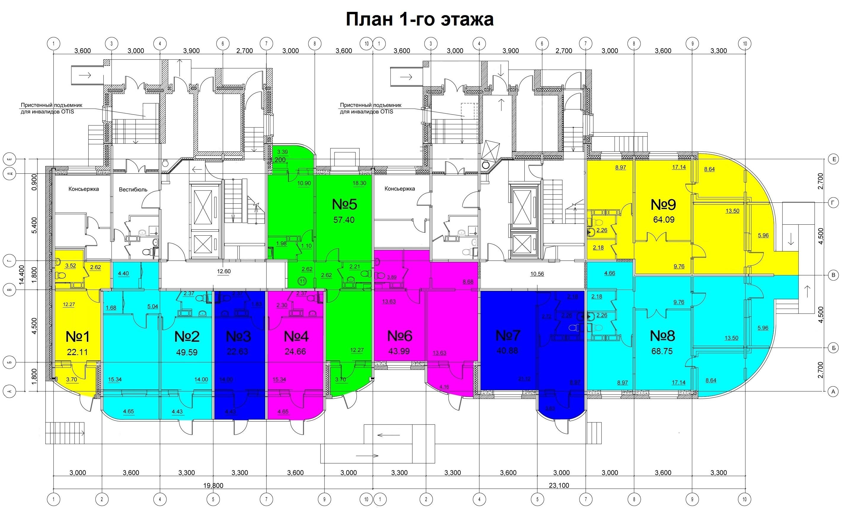 ипотека в московской области вторичное жилье