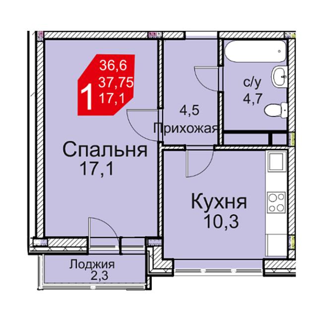 Российский кредитный банк москвы